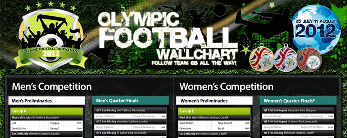 Olympic Football Wall Chart